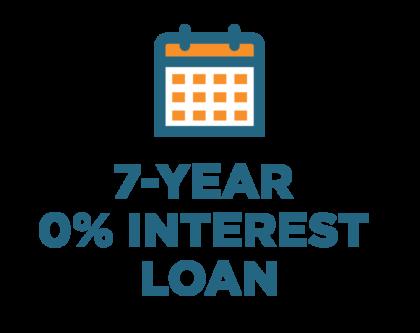Deferred Loans 13